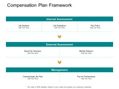 Compensation Plan Framework Market Analysis Ppt PowerPoint Presentation Styles Images