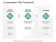 Compensation Plan Framework Slide Management Ppt PowerPoint Presentation Portfolio Show