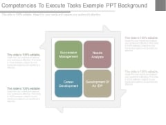Competencies To Execute Tasks Example Ppt Background