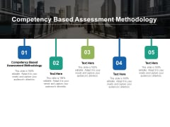 Competency Based Assessment Methodology Ppt PowerPoint Presentation Slides Background Designs Cpb