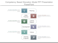 Competency Based Education Model Ppt Presentation Powerpoint