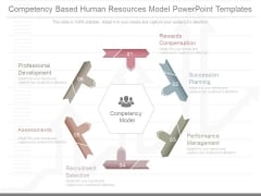 Competency Based Human Resources Model Powerpoint Templates