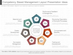 Competency Based Management Layout Presentation Ideas