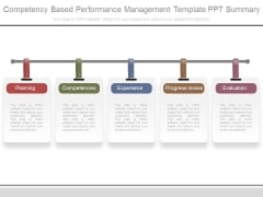 Competency Based Performance Management Template Ppt Summary