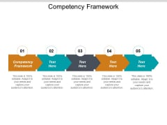 Competency Framework Ppt PowerPoint Presentation Infographics Background Image Cpb