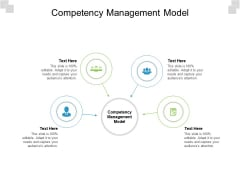Competency Management Model Ppt PowerPoint Presentation Summary Background Cpb Pdf