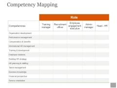 Competency Mapping Ppt PowerPoint Presentation Picture