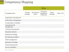 Competency Mapping Ppt PowerPoint Presentation Show Guide
