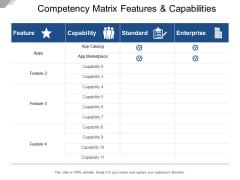 Competency Matrix Features And Capabilities Ppt Powerpoint Presentation Styles