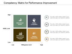 Competency Matrix For Performance Improvement Ppt Powerpoint Presentation File Structure