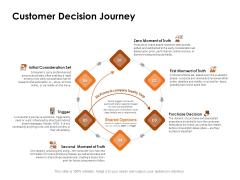 Competency Matrix Job Role Customer Decision Journey Ppt Layouts Format PDF