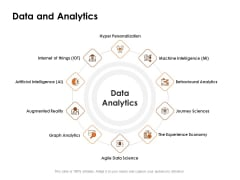 Competency Matrix Job Role Data And Analytics Ppt Portfolio Deck PDF