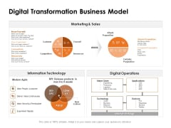 Competency Matrix Job Role Digital Transformation Business Model Ppt Summary Model PDF