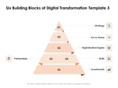 Competency Matrix Job Role Six Building Blocks Of Digital Transformation Ppt File Elements PDF