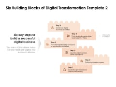 Competency Matrix Job Role Six Building Blocks Of Digital Transformation Strategy Ppt Outline Demonstration