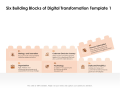 Competency Matrix Job Role Six Building Blocks Of Digital Transformation Technology Ppt Pictures Design Ideas PDF