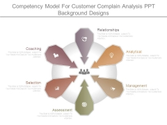 Competency Model For Customer Complain Analysis Ppt Background Designs