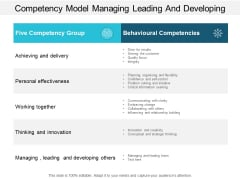 Competency Model Managing Leading And Developing Ppt PowerPoint Presentation Professional Themes