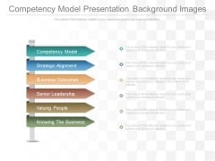 Competency Model Presentation Background Images