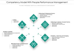 Competency Model With People Performance Management Ppt PowerPoint Presentation Gallery Slides PDF