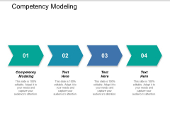 Competency Modeling Ppt PowerPoint Presentationmodel Brochure Cpb