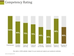 Competency Rating Template 1 Ppt PowerPoint Presentation Layouts Design Templates