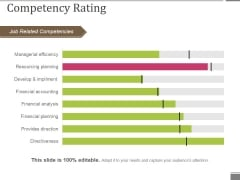 Competency Rating Template 1 Ppt PowerPoint Presentation Outline Smartart