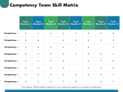 Competency Team Skill Matrix Ppt PowerPoint Presentation Outline Outfit