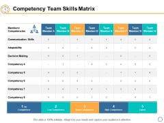 Competency Team Skills Matrix Ppt PowerPoint Presentation Inspiration