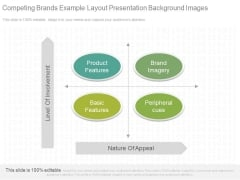 Competing Brands Example Layout Presentation Background Images