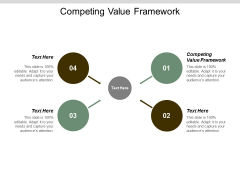 Competing Value Framework Ppt Powerpoint Presentation Show Model Cpb