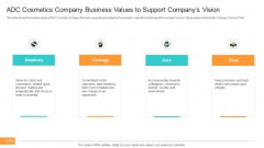 Competition ADC Cosmetics Company Business Values To Support Companys Vision Elements PDF