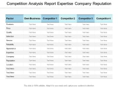 Competition Analysis Report Expertise Company Reputation Ppt PowerPoint Presentation Layouts Example Topics