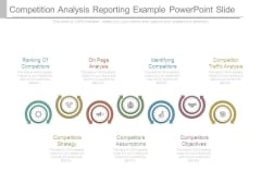 Competition Analysis Reporting Example Powerpoint Slide