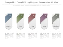 Competition Based Pricing Diagram Presentation Outline
