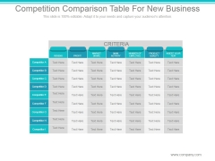 Competition Comparison Table For New Business Ppt PowerPoint Presentation Slides