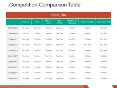 competition comparison table ppt powerpoint presentation infographics design inspiration