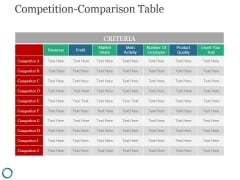 Competition Comparison Table Ppt PowerPoint Presentation Microsoft
