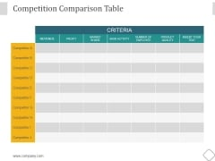 Competition Comparison Table Ppt PowerPoint Presentation Outline