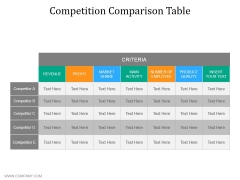 Competition Comparison Table Ppt PowerPoint Presentation Pictures File Formats