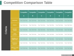 Competition Comparison Table Ppt PowerPoint Presentation Slide