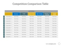 Competition Comparison Table Ppt PowerPoint Presentation Visual Aids