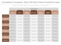 Competition Comparison Table With New Criteria Powerpoint Ideas