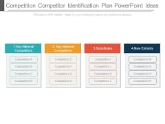 Competition Competitor Identification Plan Powerpoint Ideas