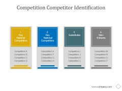 Competition Competitor Identification Ppt PowerPoint Presentation Designs
