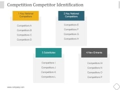 Competition Competitor Identification Ppt PowerPoint Presentation Icon
