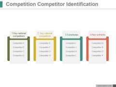 Competition Competitor Identification Ppt PowerPoint Presentation Shapes