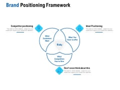 Competition In Market Brand Positioning Framework Ppt Pictures Slide Portrait PDF Ppt Styles Template PDF
