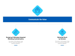 Competition In Market Communicate The Value Ppt File Example File PDF Ppt Gallery Mockup PDF