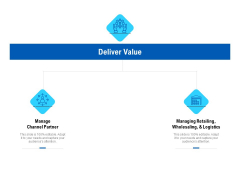 Competition In Market Deliver Value Ppt Layouts Portfolio PDF